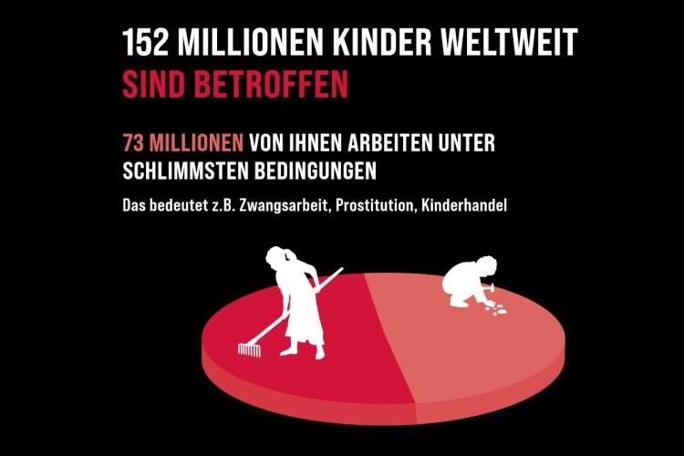152 Millionen Kinder weltweit müssen arbeiten. (Grafik: Brot für die Welt)